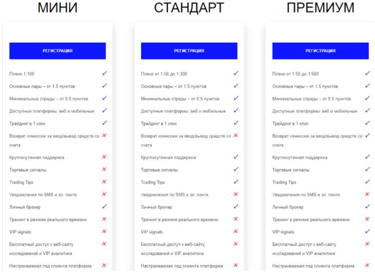 All Top Market - тарифные планы