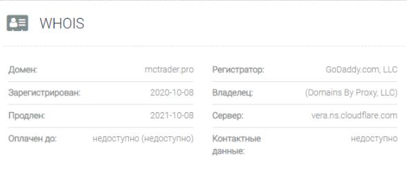 Macro Trade Pro - домен