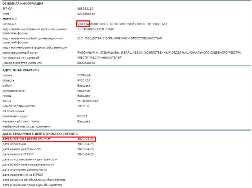 World4Market - Регистрационные данные