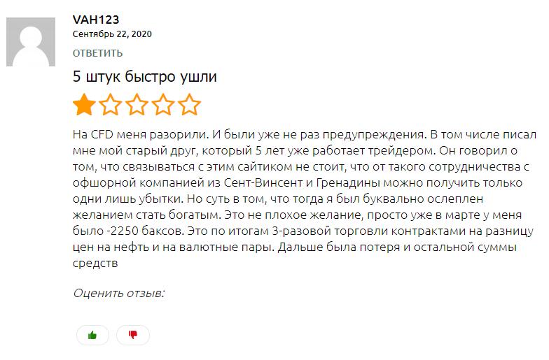 MeritGroup - отзыв