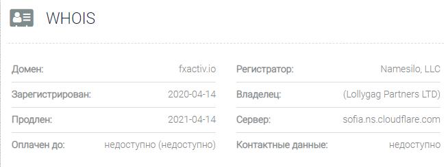 FXActiv - домен
