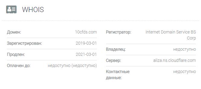 10CFDs - домен