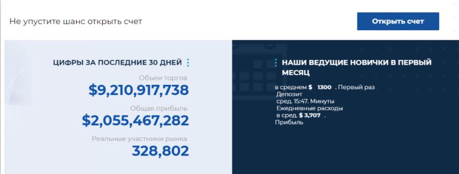 CMS Trader - липовая статистика