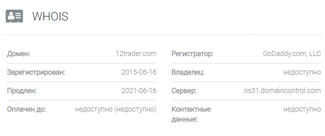 12Trader - домен