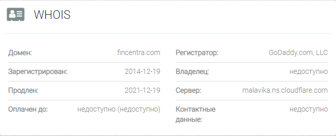 Fincentra - домен