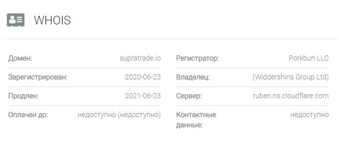 Supra Trade - домен