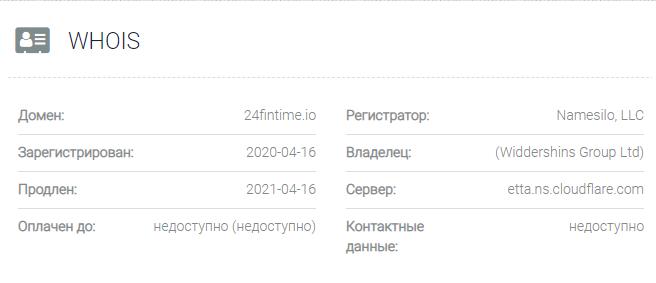 24FinTime - основная информация