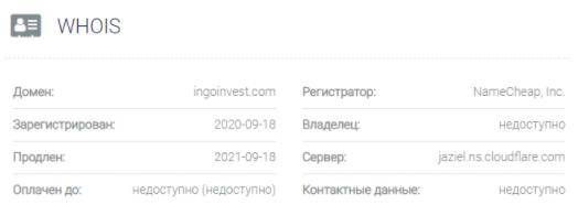 Ingoinvest - основная информация