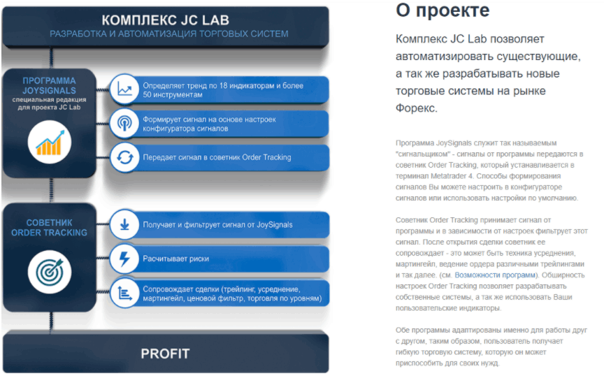 JC Lab - о проекте
