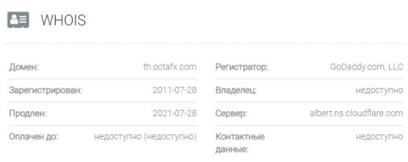 OctaFX - домен