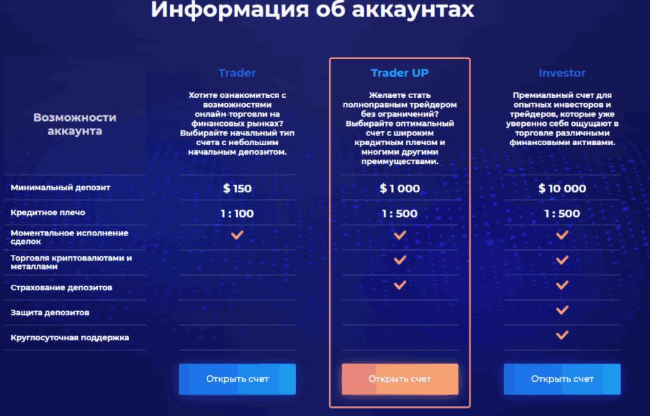 Qirect - торговые аккаунты