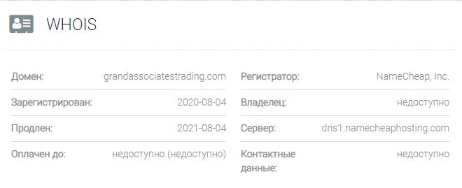 Grand Associates Trading - домен