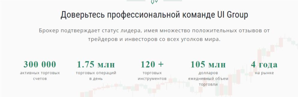 UI Group - статистика сайта
