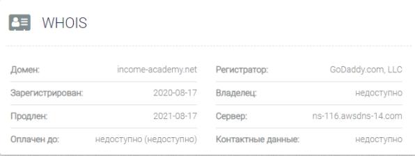 Income Academy - домен