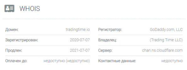 TradingTime Limited - домен