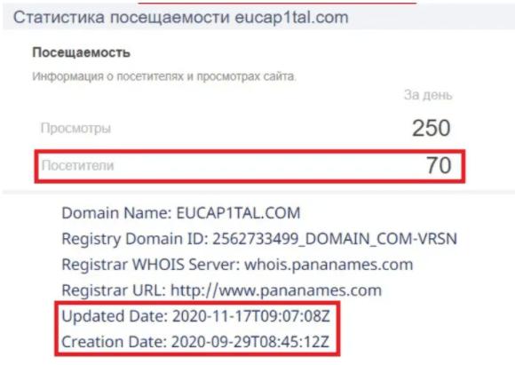Eucap1tal - статистика посещаемости
