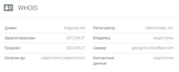 Finance Advice Group - домен