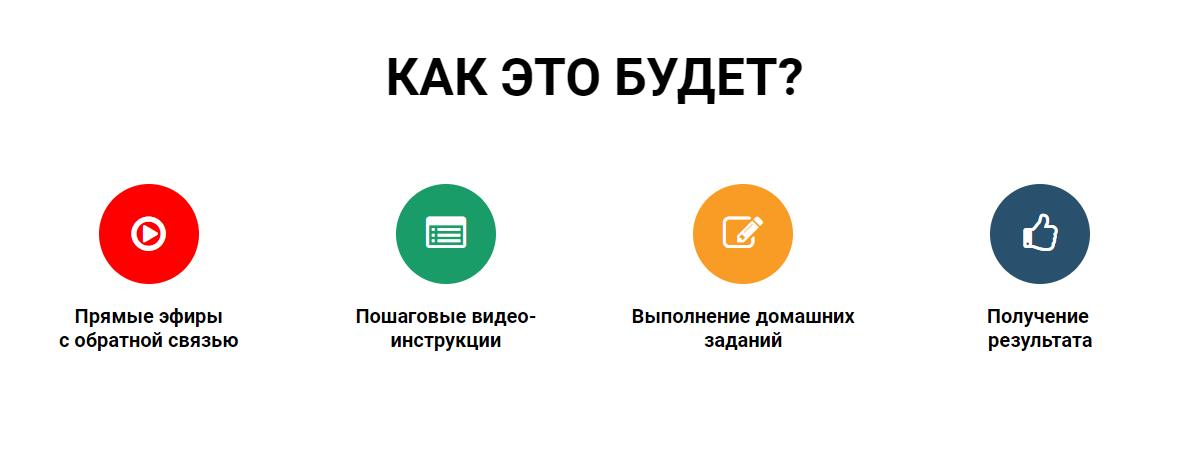 Курс по заработку Игоря Крестинина - формы подачи информации