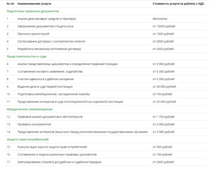 Юрист-Консалт - прайс-лист компании