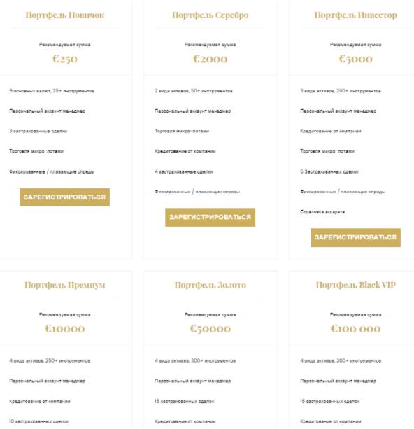 Access Group Capital - торговые аккаунты
