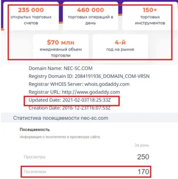 Nec-Sc - статистика