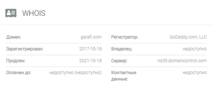 Garafi домен