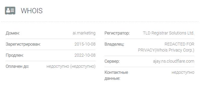 обзор официального сайта AI Marketing