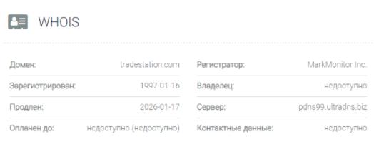 обзор официального сайта TradeStation