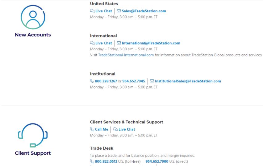 Каналы связи с TradeStation