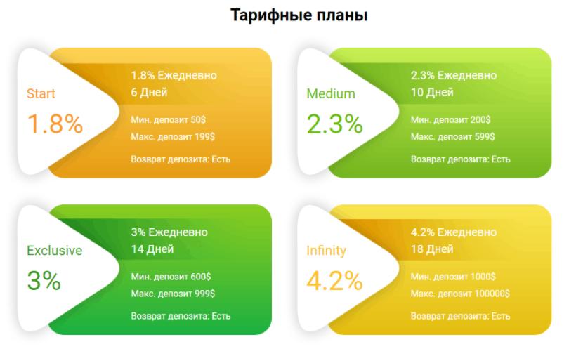 4 тарифных плана Sun Projects