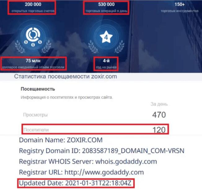 Липовая статистика Zoxir