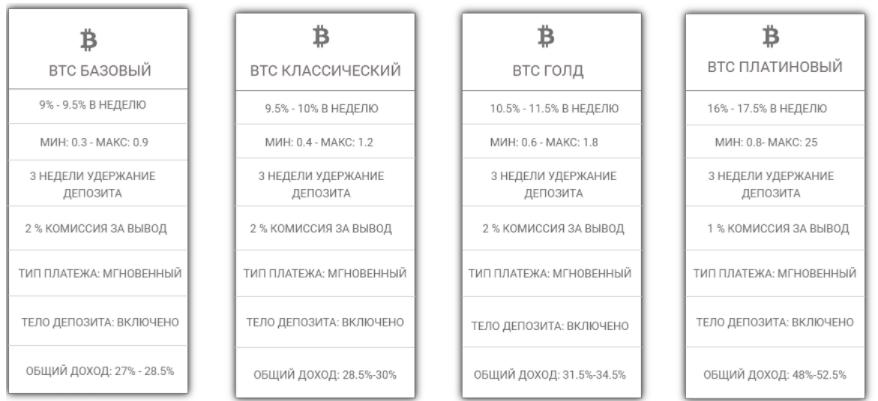 предложения EuroCoinBank