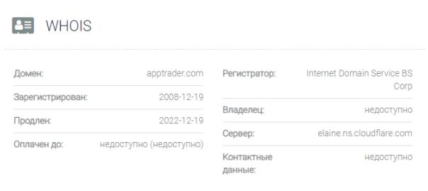 обзор официального сайта AppTrader