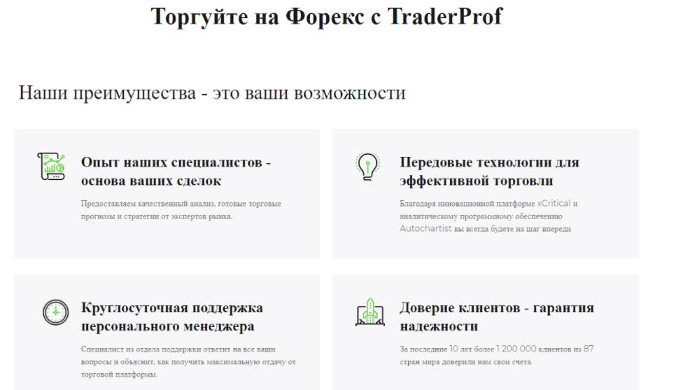 условия торговли TraderProf