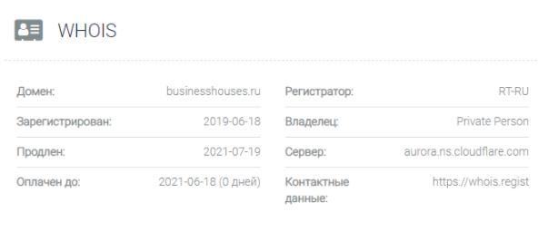 домен Business Houses