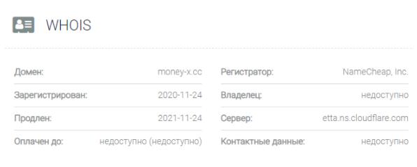 домен Money X