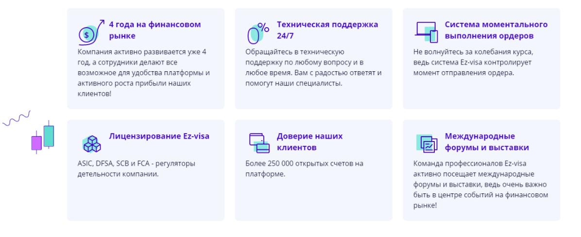 предложения Ez-visa