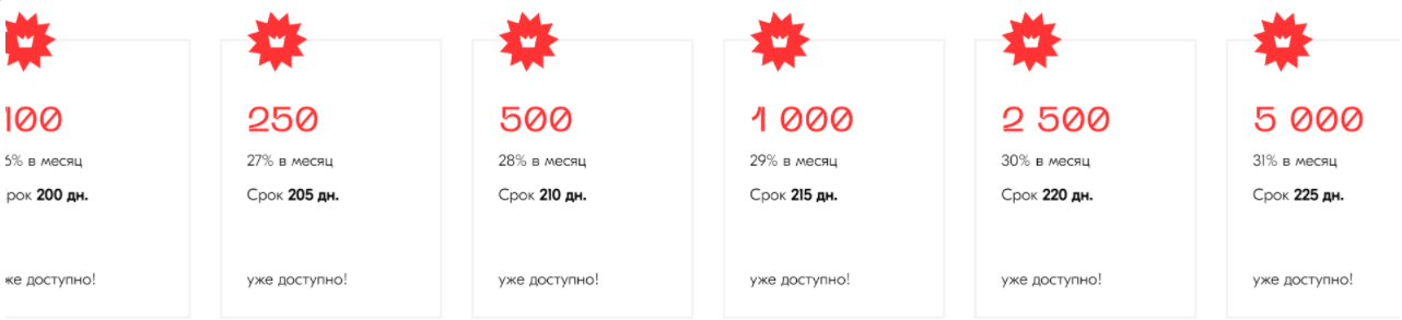 тарифы R-Coin