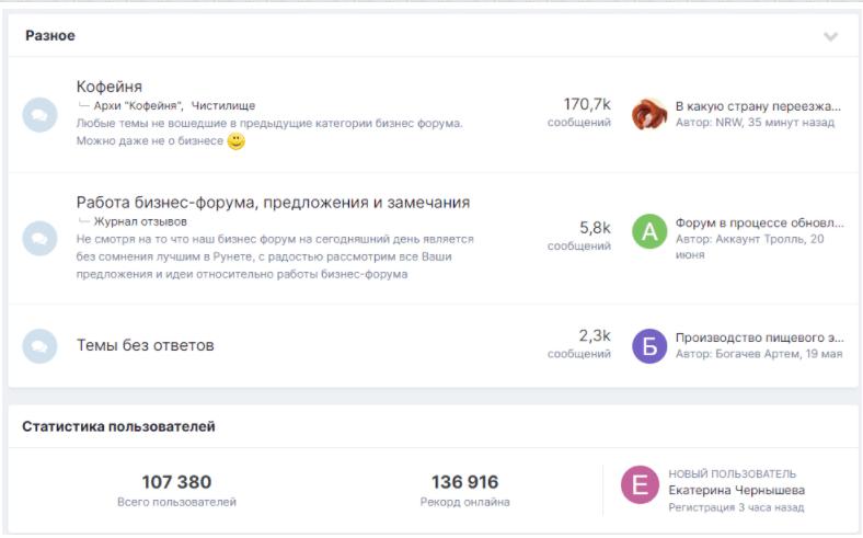 статистика BizNet