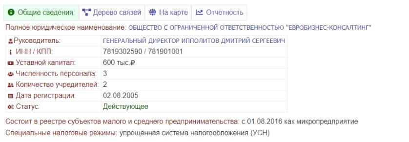 регистрация Евробизнес-Консалтинг