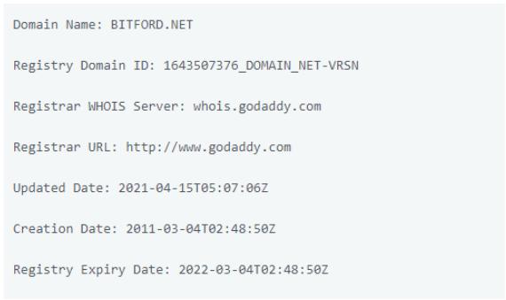домен Bitford