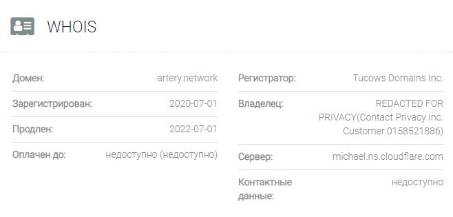 домен Artery Network
