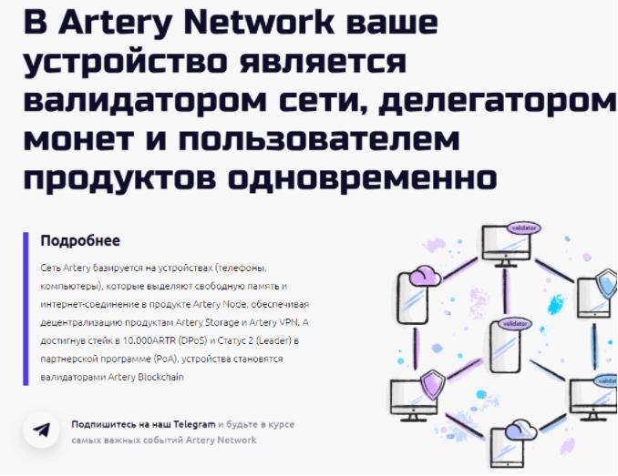 предложения Artery Network