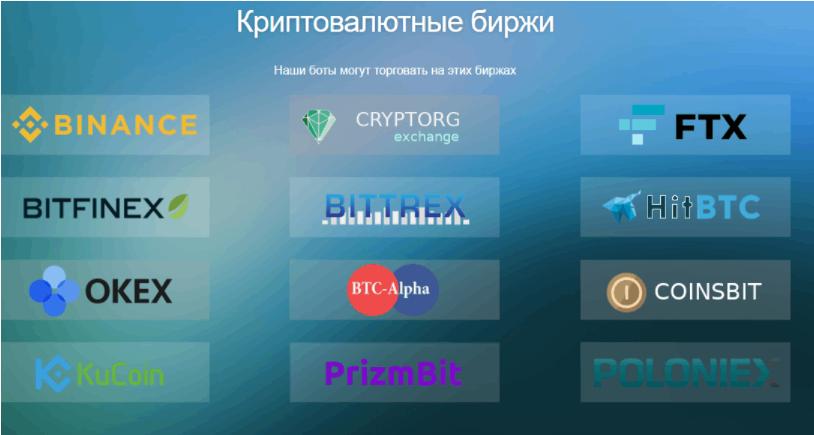 криптовалютные биржы Cryptorg
