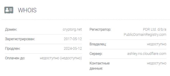 домен Cryptorg