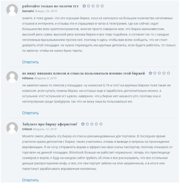 отзывы о BITEXBOOK