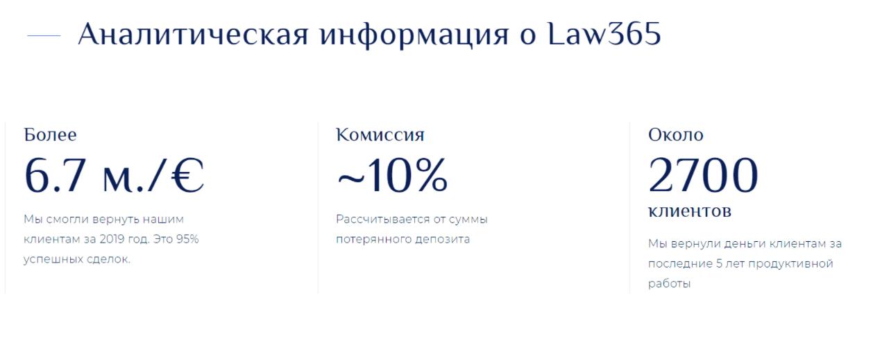 статистика Law365