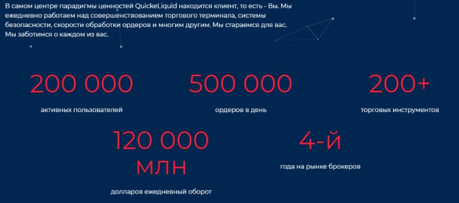 статистика QuickeLiquid