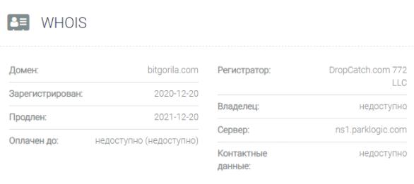 домен Bitgorila