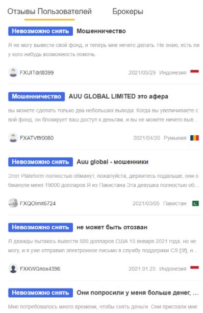 отзывы о Auu Global Limited